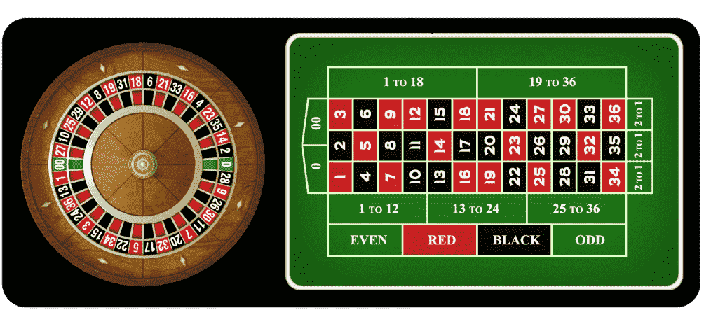 Roulette Table Online
